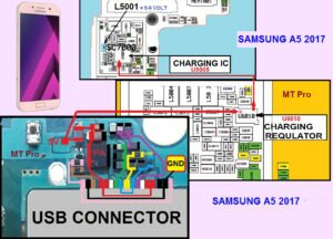 samsung a5 sm-530 usb type-c